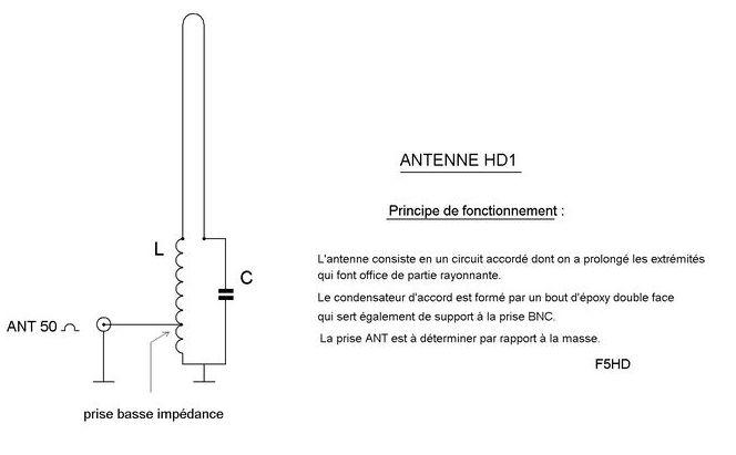 Antenne qrp 7 mhz